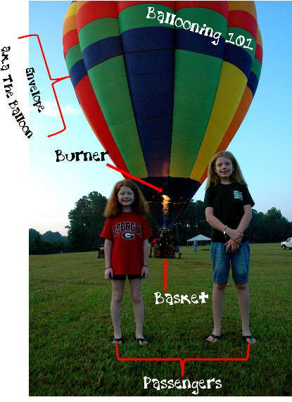 Review – Full of Hot Air: A Tethered Balloon Ride at Callaway Gardens
