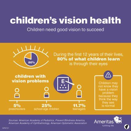children's vision health