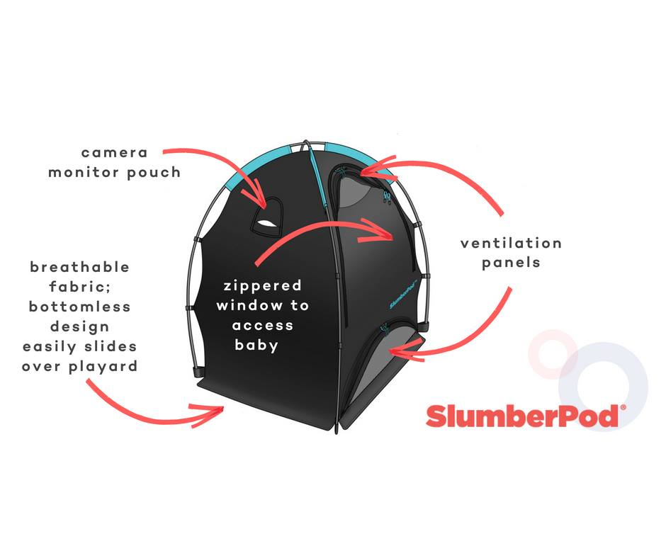 SlumberPod design
